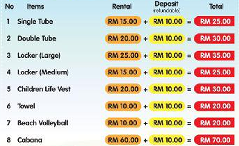 Borneo Samariang Water Park Item Rental Charges