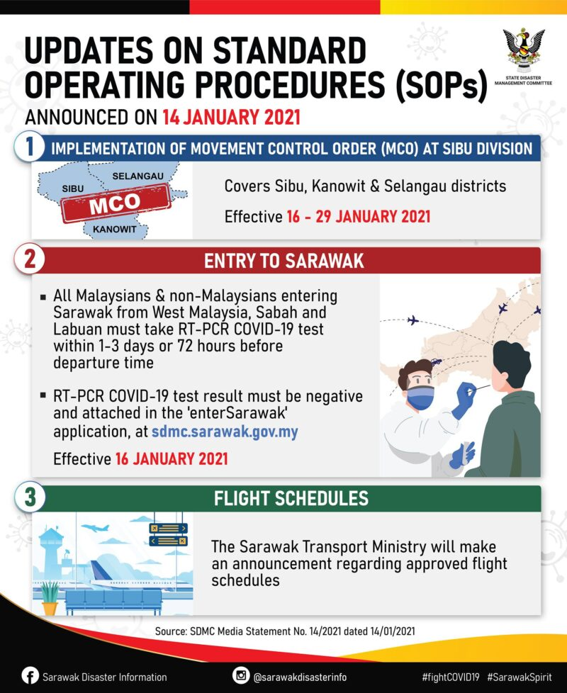 Kuching covid-19 flight schedule